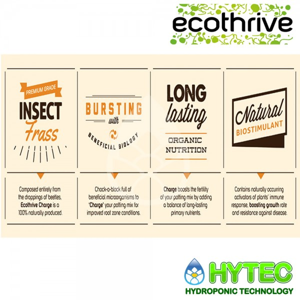 ECOTHRIVE 60/40 COCO CLAY MIX 40LTR